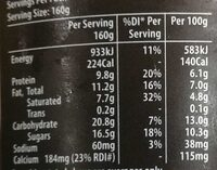 Greek yoghurt forest berries - Nutrition facts - en