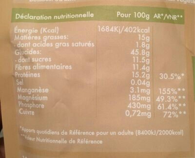 Eveil du Bouddha Framboise - Valori nutrizionali - fr