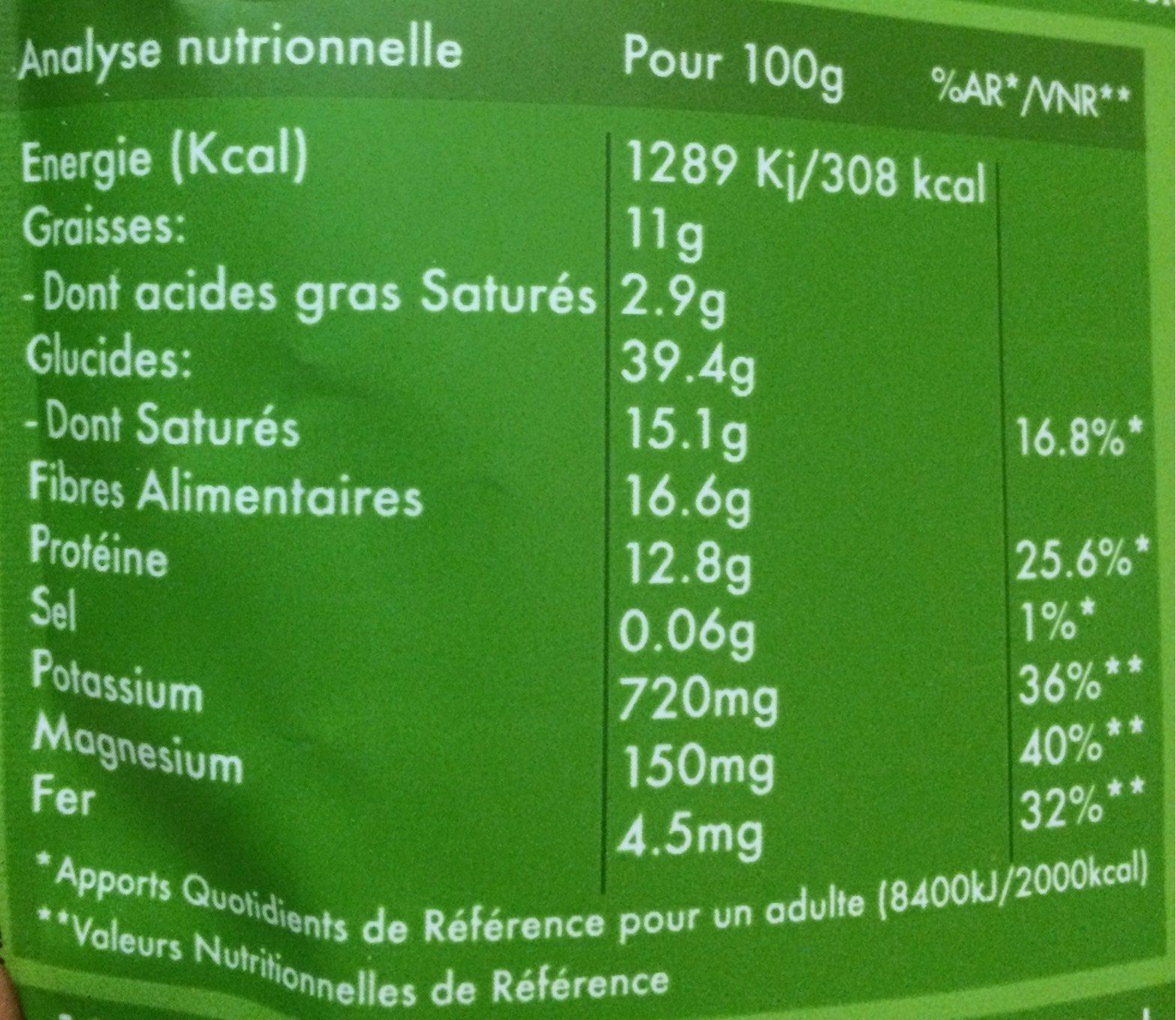 EVEIL DU BOUDDHA ANANAS & HERBE DE BLÉ - Informations nutritionnelles
