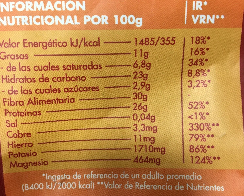 Cacao crudo - Informations nutritionnelles - es