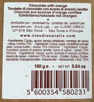 Chocolate - Ingrediënten