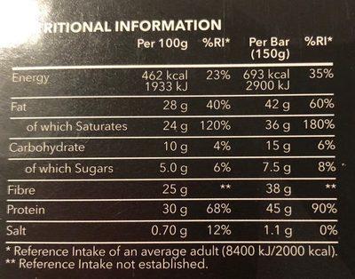 Zero Choco Crispies - Nutrition facts