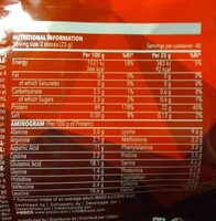 Real whey isolate - Nutrition facts