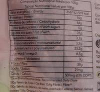 Semences de chia - Nutrition facts