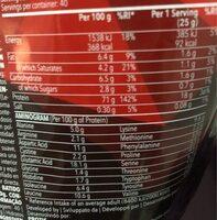 Real 100% Whey Protein - Información nutricional