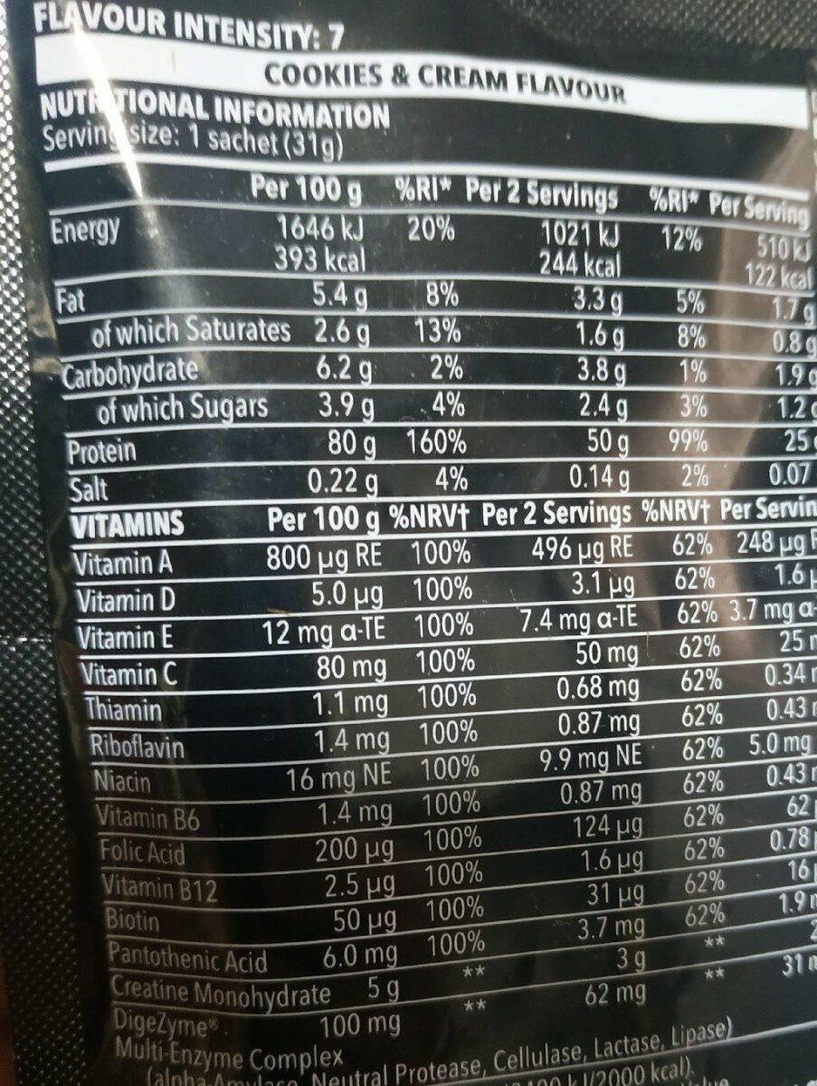 Whey protein - Informations nutritionnelles