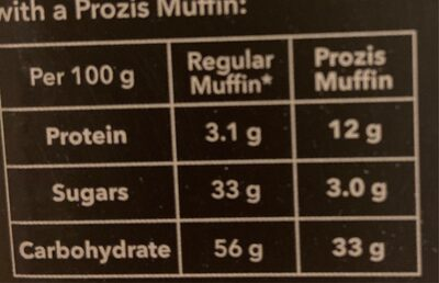 Muffins protein - Nutrition facts