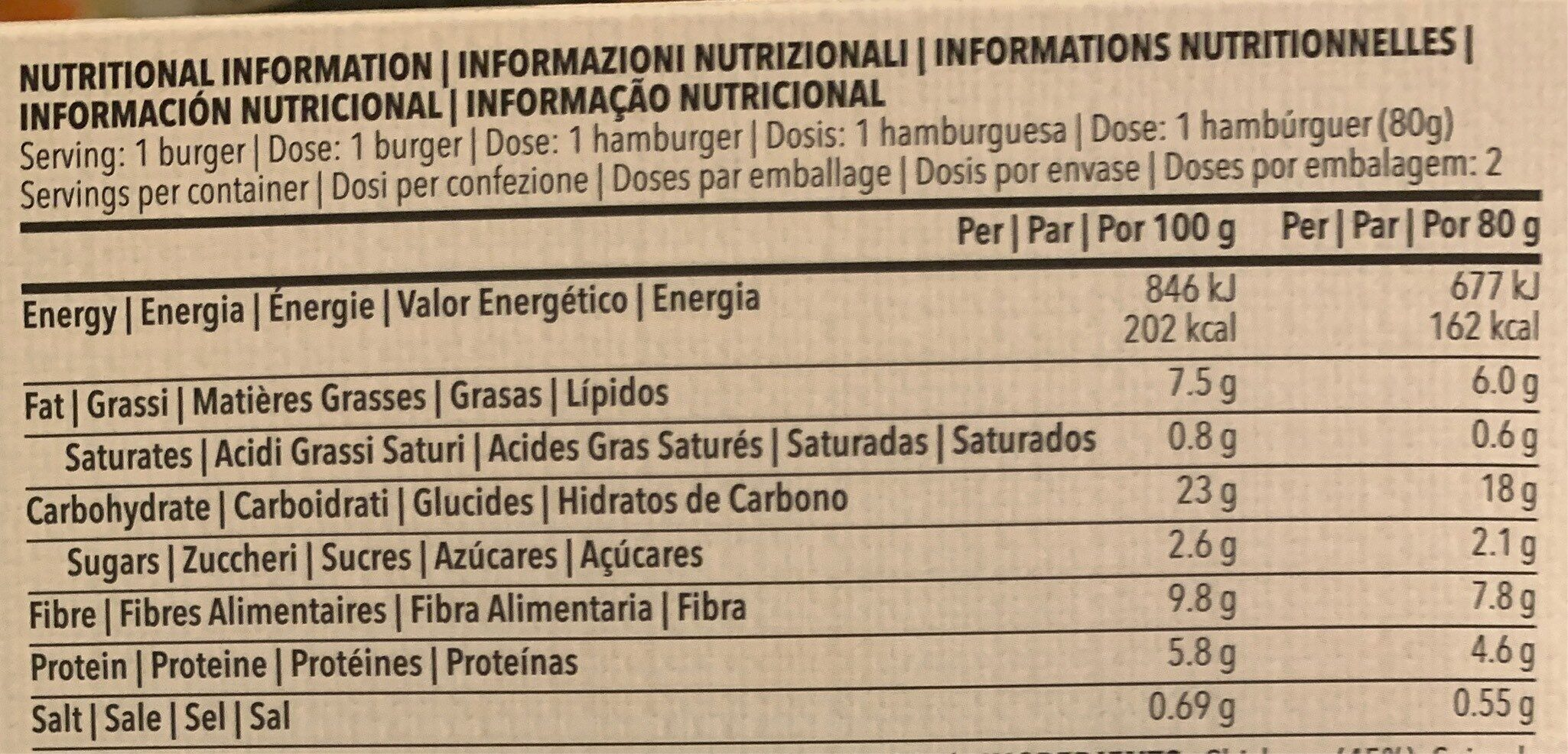 Burger chickpea - Nutrition facts