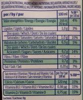 Coco+ Suave - Información nutricional