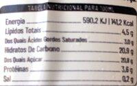 Prenium gelato - Voedingswaarden - pt