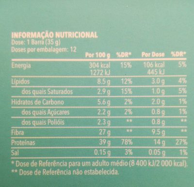 Prozis Diet, Petit Pain à la Cannelle - Información nutricional