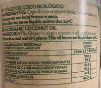 Huile de coco - Voedingswaarden - pt