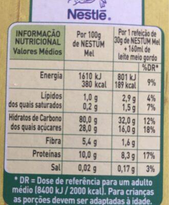 Nestum mel - Informations nutritionnelles - es