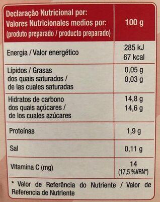 Gelatina sabor Morango - Voedingswaarden - pt