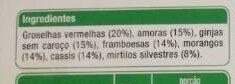- Ingredientes