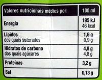 Leite Meio Gordo Polegar - Informação nutricional - pt