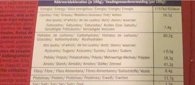 Biscuits digestive - Valori nutrizionali - pt