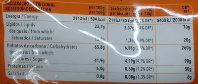 Goodies chocolat blanc - Nutrition facts - fr
