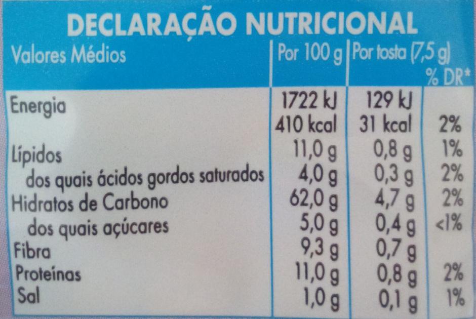 A Sua Tosta – Tosta de Trigo Integral - Nutrition facts - pt