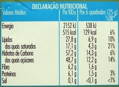 Chocolate preto - Nutrition facts