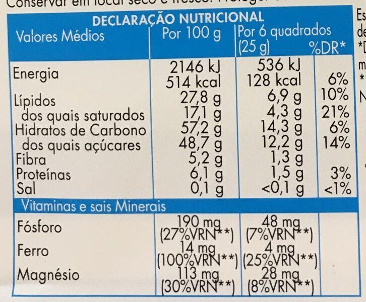 Chocolate preto - Nutrition facts
