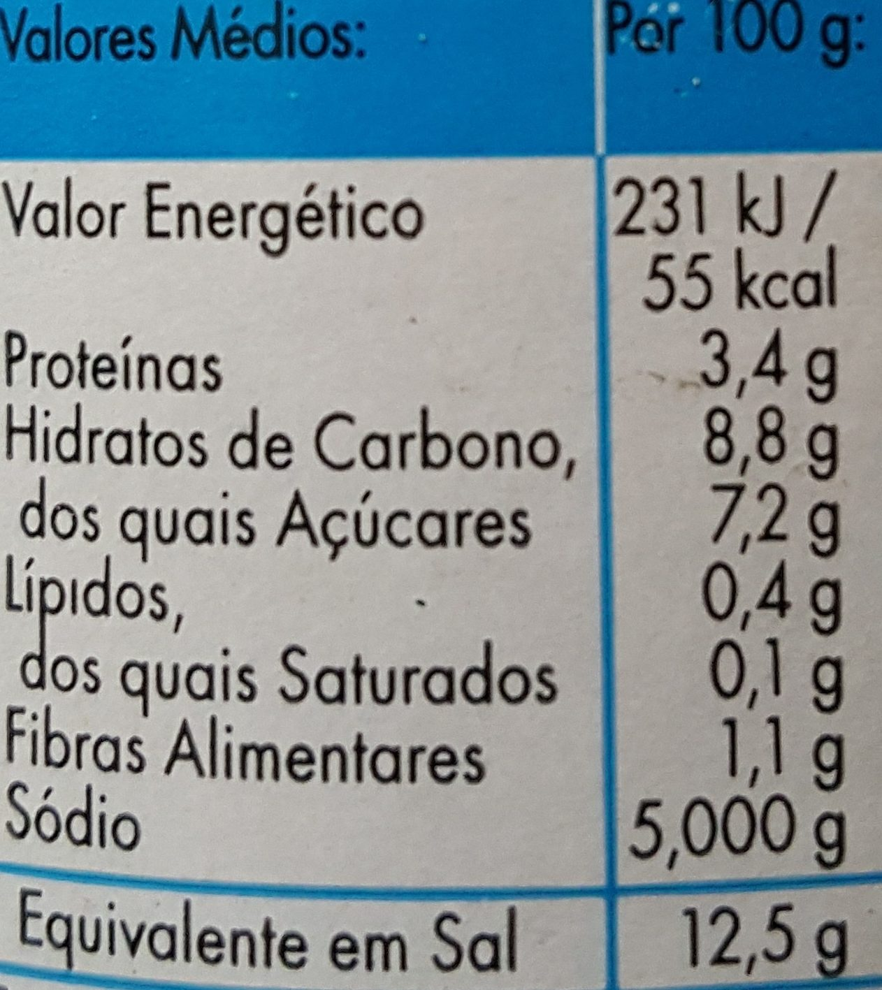 Vinha d'alho - Nutrition facts