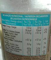 Pepino - Voedingswaarden