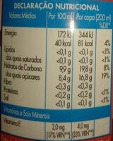 AntiOx Frutos vermelhos - Nutrition facts - pt