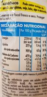 Batata frita palha - Nutrition facts - fr