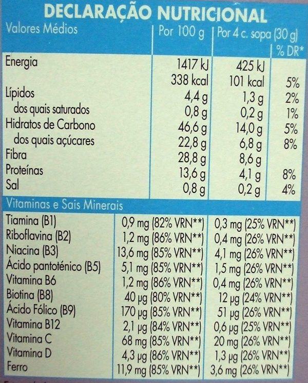 Farelo de trigo - Nutrition facts