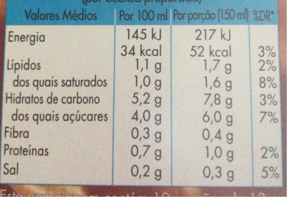 Cappucino - Informació nutricional - es