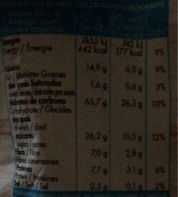 Crunchy Muesli - Informations nutritionnelles - fr