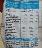 Crunchy Muesli - Nutrition facts - pt