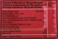 Sardines à l'huile d'olive - Voedingswaarden