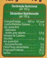 Poulpe Ravigote - Informations nutritionnelles - fr