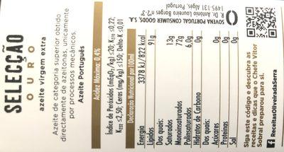 Azeiteoliveiraserrav. e. selouro75clcx12 - Ingredients