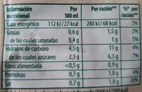 Crema de tomate - Nutrition facts - es