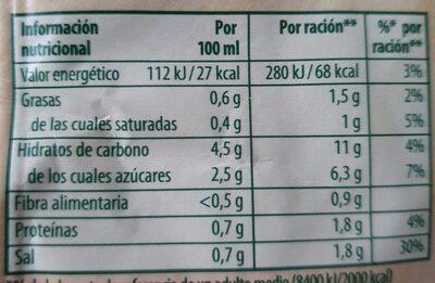 Crema de tomate - Voedingswaarden