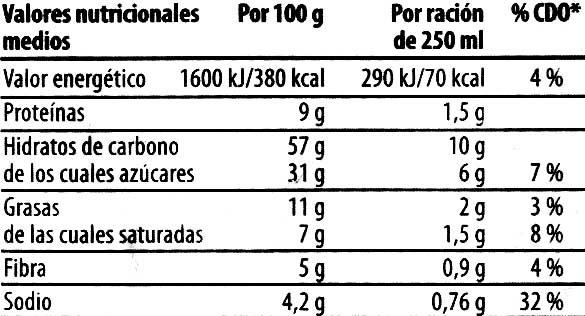Crema Deshidratada De Tomate - Información nutricional