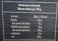 Mexilhões em escabeche - Nutrition facts - pt