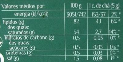 Manteiga com sal - Nutrition facts