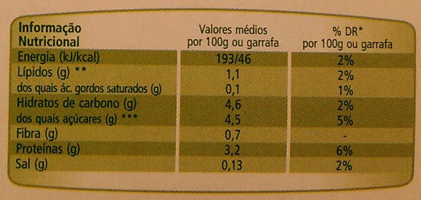Danacol® Frutos Exóticos - Nutrition facts