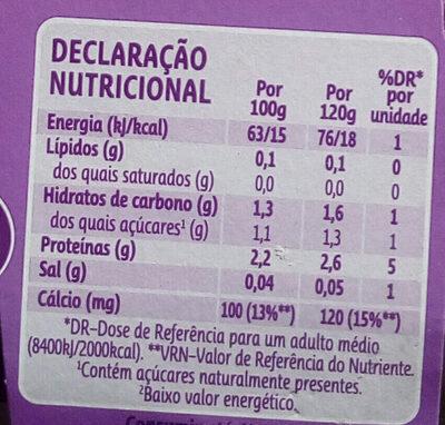 gelatina de iogurte - Voedingswaarden - pt