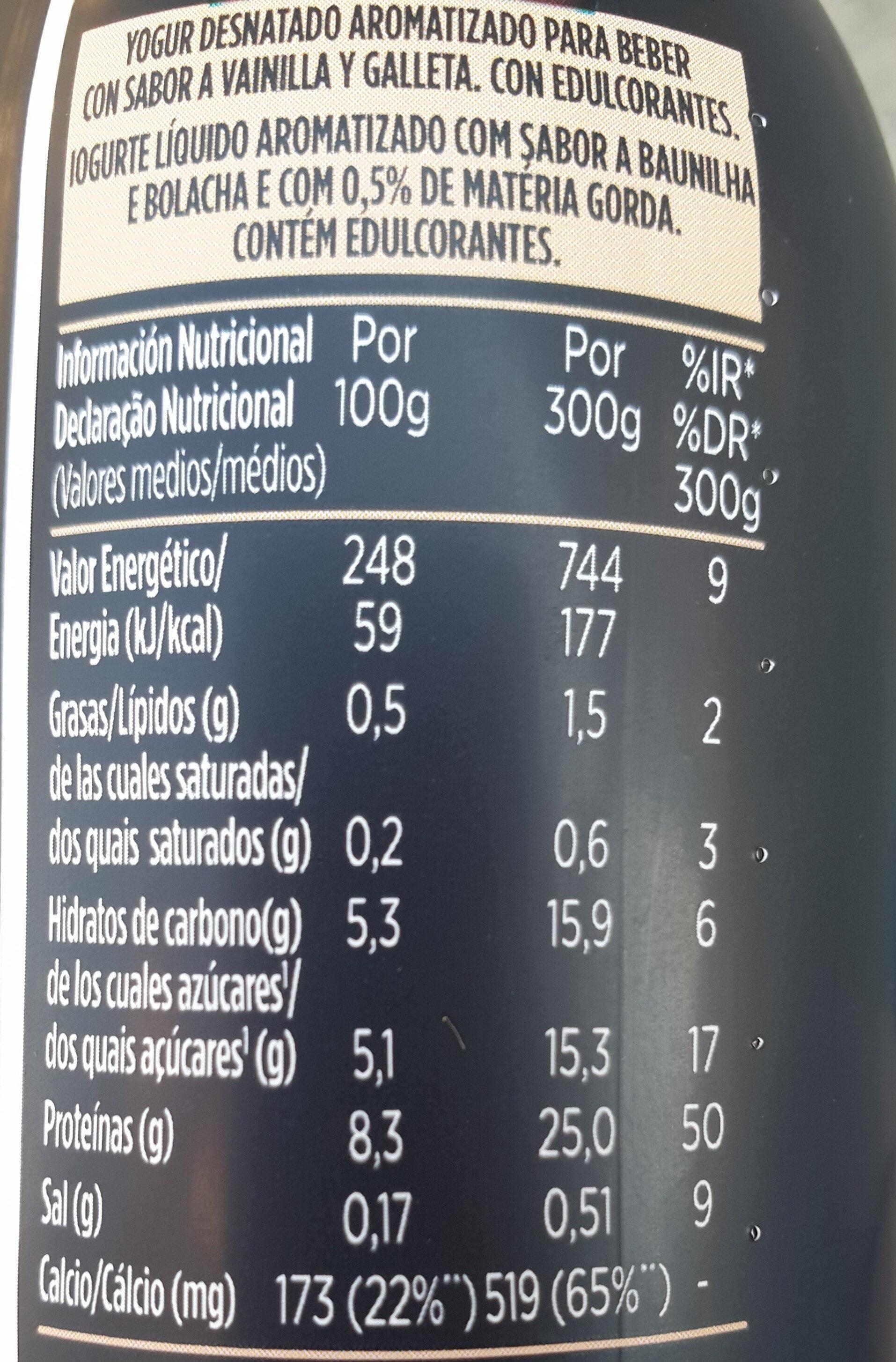 Yogur líquido desnatado m.g. azúcares añadidos - Información nutricional