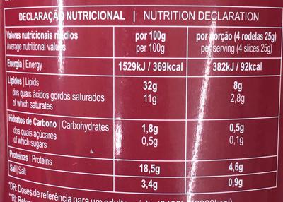 Chouriço de Carne Corrente - Informations nutritionnelles - fr