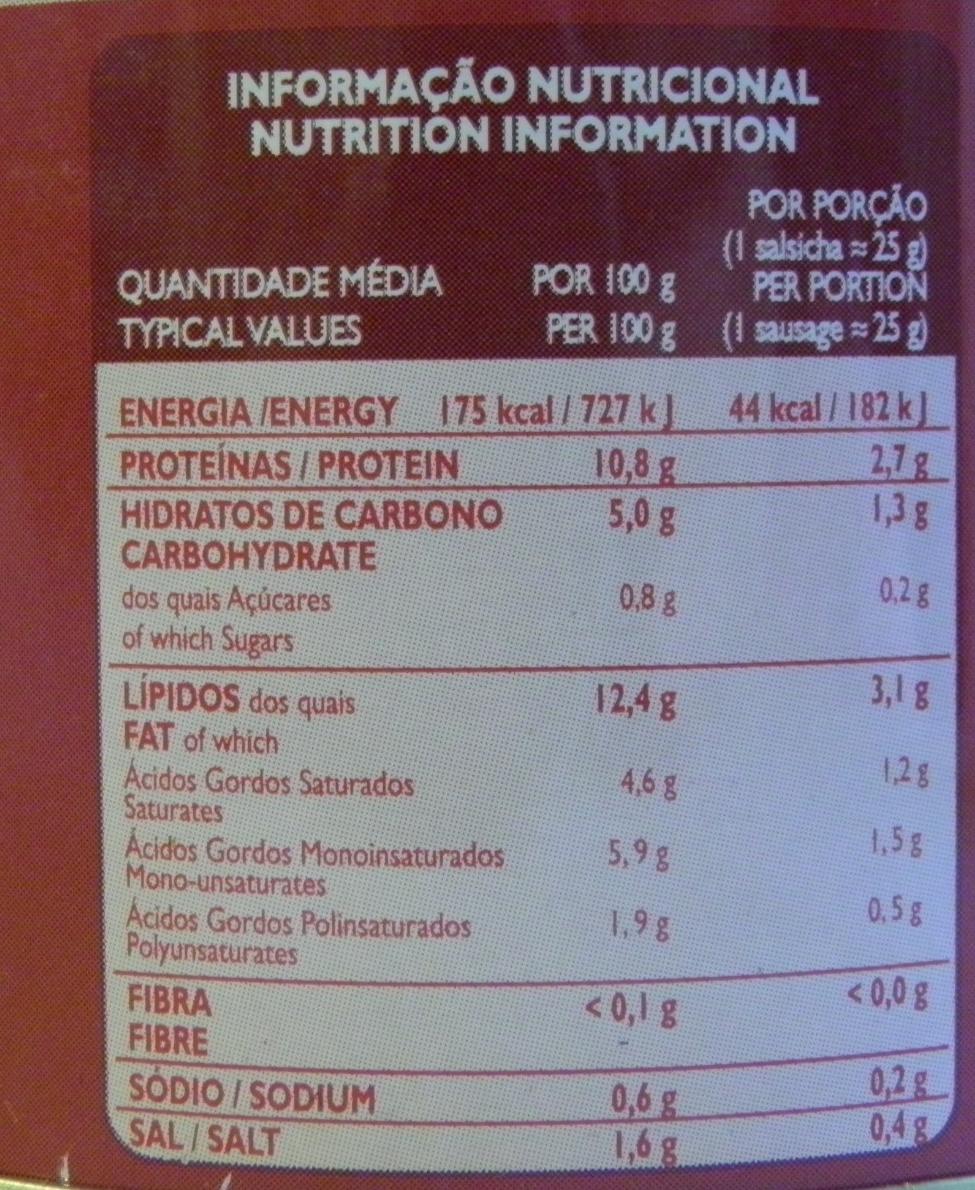 8 frankfurt originais Nobre - Nutrition facts - fr