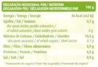 Feijão manteiga - Nutrition facts