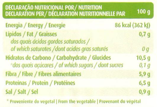 Feijão manteiga - Informação nutricional