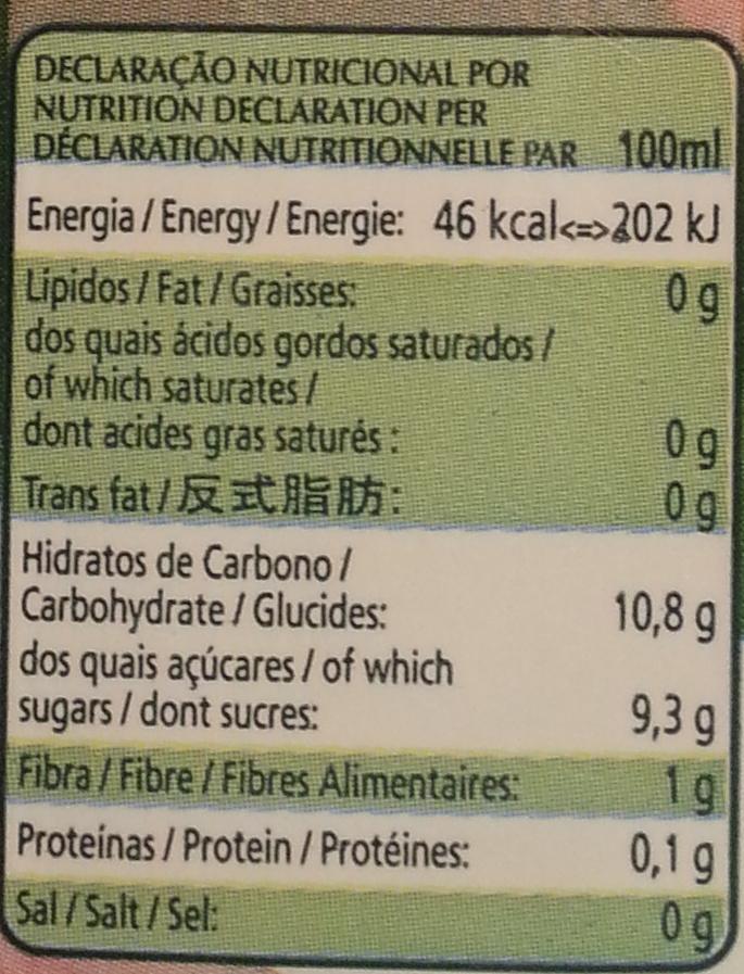 Clássico Néctar Goiaba - Nutrition facts