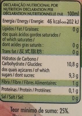 Néctar de goiaba Clássico - Valori nutrizionali - pt